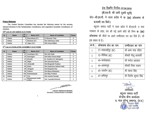 List of candidates announced by the BJP (Left) and BSP (Right)