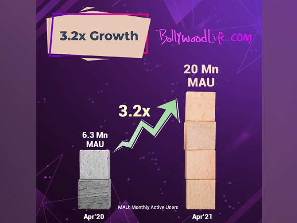 BollywoodLife growth bar