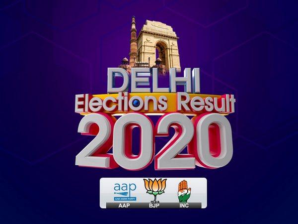 As per the ECI  details, AAP has so far got 53.38 per cent votes, BJP 38.87 pc, BSP 0.69 pc, CPI 0.02 pc,  CPIM 0.01 pc, INC 4.28 pc, JDU 0.88 pc, LJP 0.32 pc, NCP 0.03 pc, and NOTA 0.46 pc.