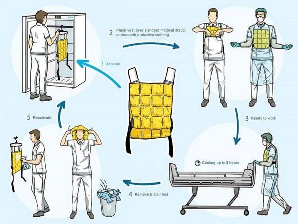 Cooling Illustration (Image courtesy: Radboudumc)