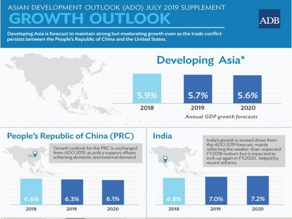 Asia growth steady amid global trade tensions