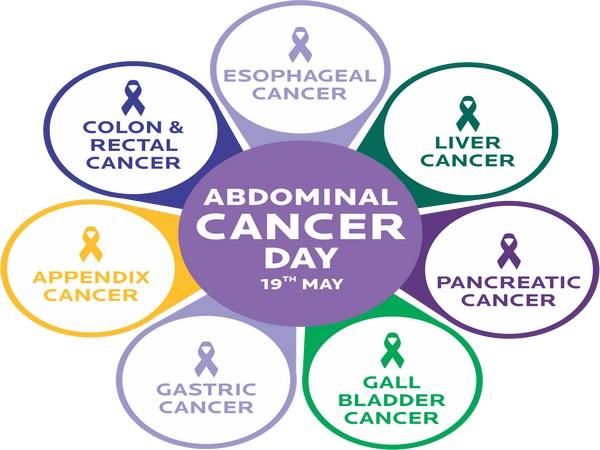 Abdominal Cancer Day