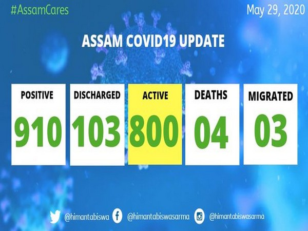 Assam COVID-19 update on May 29. (Image: Twitter)