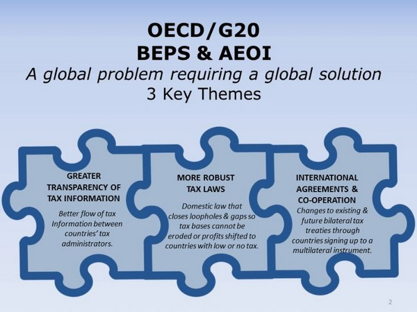 The initiative is in line with G-20 OECD Base Erosion Profit Shifting (BEPS) Project