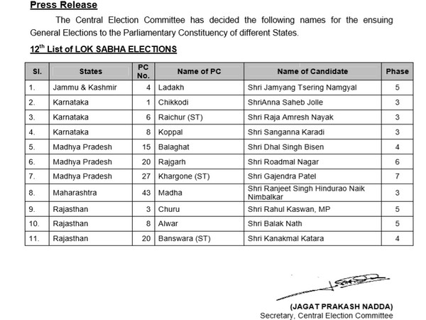 BJP's 12th  list of candiates for parliamentary elections