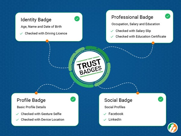 BharatMatrimony launches 6 Point verification for safety