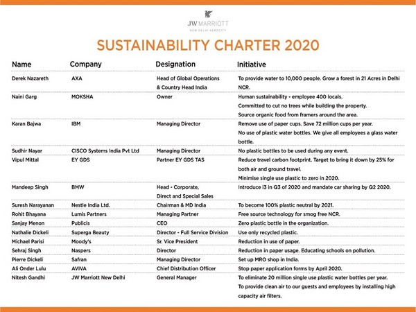 CEO Sustainability Charter 2020