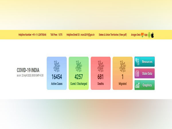 Union Health Ministry's COVID-19 update released on Thursday (Photo/MoHFW Website)