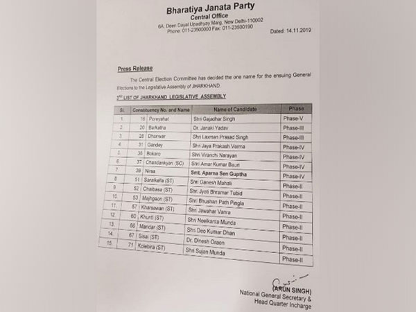 BJP releases 3rd list of 15 candidates for Jharkhand Legislative Assembly elections