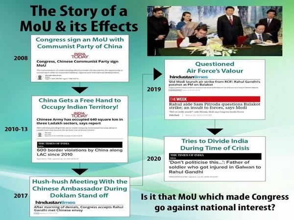 The flow chart shared by BJP national President Jagat Prakash Nadda on Twitter.