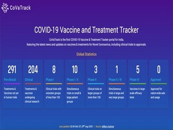 Csm Technologies Launches Covid 19 Vaccine Tracker As The World Eagerly Awaits A Panacea For The Pandemic