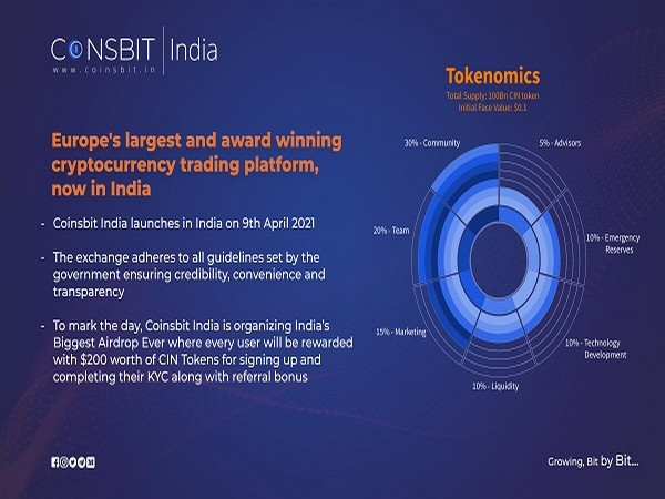 After a very successful start in Europe, Coinsbit India goes live. Here is the Tokenomics of their highly anticipated service token!