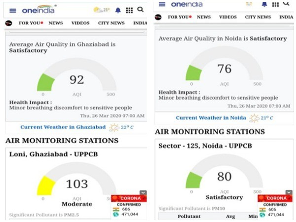 AQI of Ghaziabad and Noida respectively. Photo/ANI