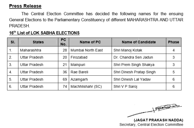 16th list of candidates announced by the BJP on Wednesday.