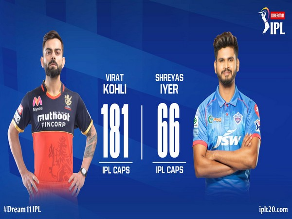 Delhi Capitals skipper Shreyas Iyer and RCB captain Virat Kohli (Photo/ IPL Twitter)