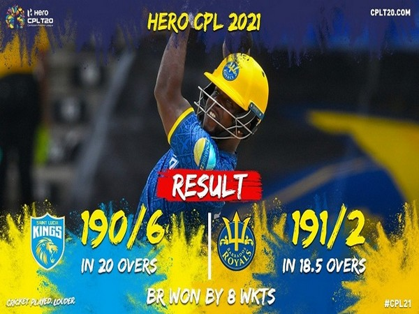 Barbados Royals defeat Saint Lucia Kings (Image: CPL Twitter)