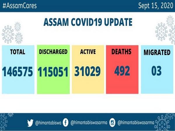 Assam COVID-19 Update as on September 15