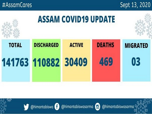Assam COVID-19 Update as on September 13, 2020