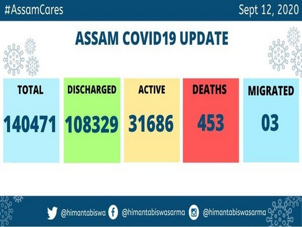 Assam COVID-19 Update as on September 12, 2020