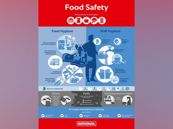 Food Safety tips from RATIONAL to make your commercial kitchen hygiene compliant.