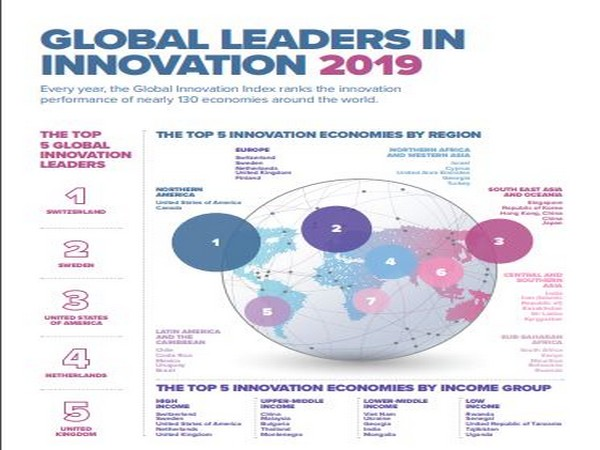 The GII 2019 looks at how medical innovation will transform the delivery of healthcare