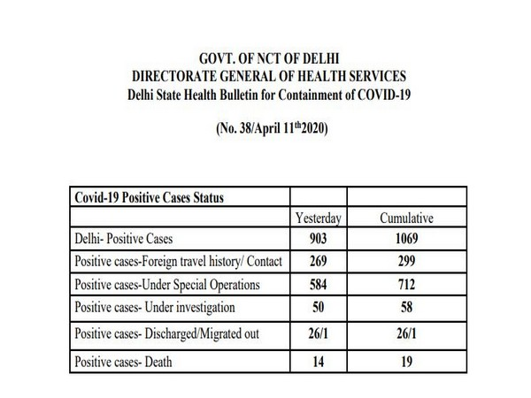 Screen grab of the health bulletin issued by Delhi government on Saturday