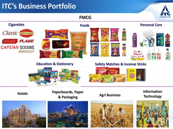 The company has forged 83 PPPs with several state governments and government bodies like NABARD