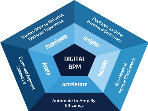 Infosys BPM offers solutions to enhance productivity and cost efficiency