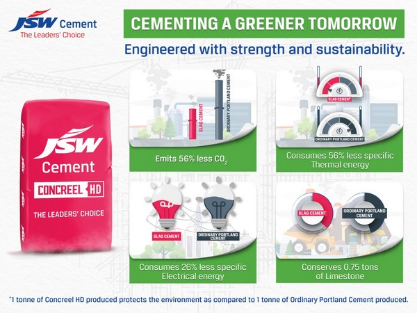 Switch to Green Cement for a better tomorrow
