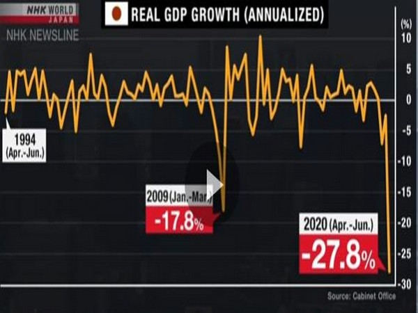 Many believe it will take some years for the economy to bounce back to pre-pandemic level.