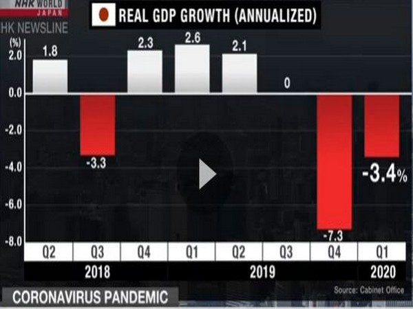 Analysts are bracing for the economy to take a bigger hit in Q2.