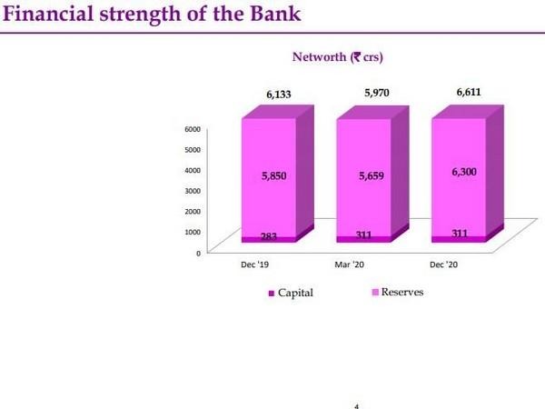 Karnataka Bank, net profit, operating profit, deposits, advances, non-performing assets (NPAs), Managing Director & CEO M S Mahabaleshwara