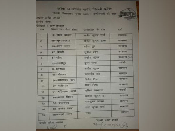 List of LJP candidates for Delhi Assembly polls. Photo/ANI