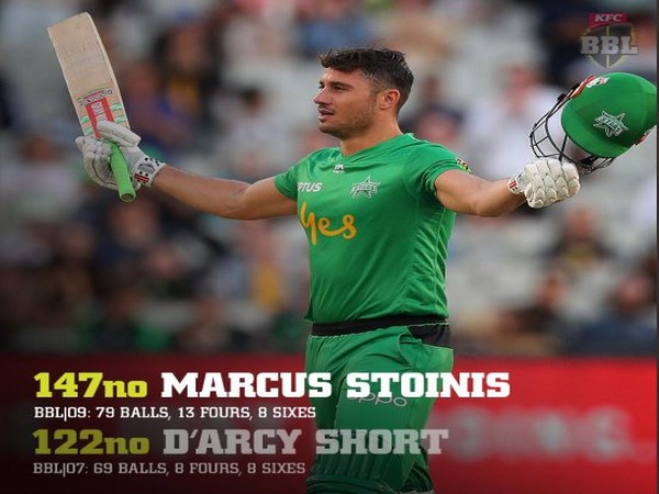 Melbourne Stars' Marcus Stoinis (Photo/ Melbourne Stars Twitter)
