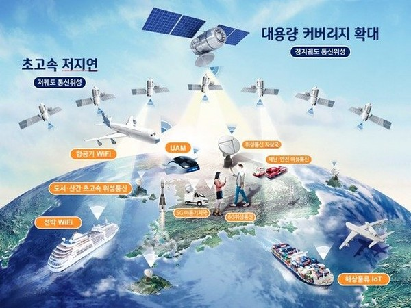Open new era of '6G Telecommunication high-tech mobility' through 14 low Earth orbit satellites. (Photo: Ministry of Science and ICT)