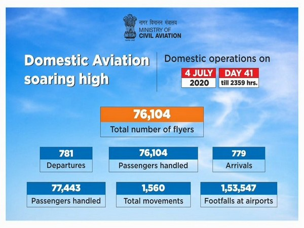 Chart on domestic operation on July 4, tweeted by Hardeep Singh Puri