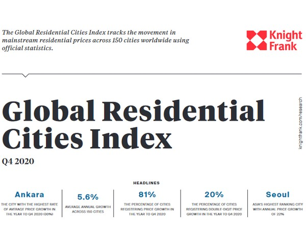 The index tracks movement in mainstream residential prices across 150 cities worldwide