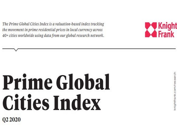 New Delhi ranked 27th on the global index with a 0.3 pc rise in terms of annual capital value change.