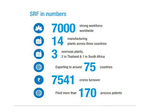 SRF has declared an interim dividend at the rate of 70 per cent amounting to Rs 7 per share