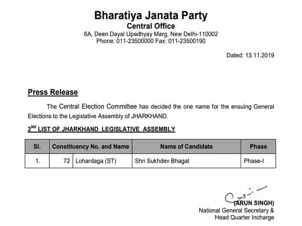 BJP fields Sukhdev Bhagat from Lohardaga