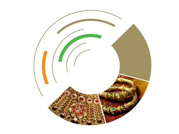 Gold jewellery is the second most popular item among fashion and lifestyle shoppers.