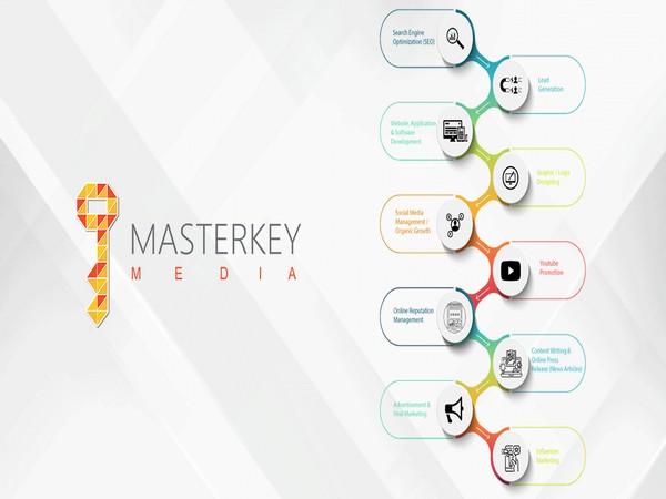 Masterkey Media
