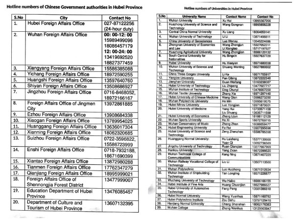 List of hotline numbers shared by the Indian Embassy in Beijing