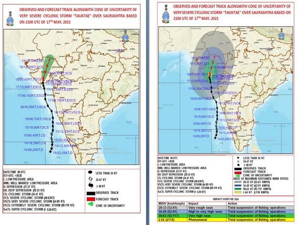 Visual representation of Cyclone Tauktae