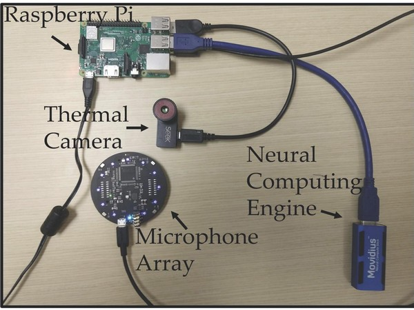FluSense platform processes a low-cost microphone array and thermal imaging data (Picture Courtesy: UMass Amherst)