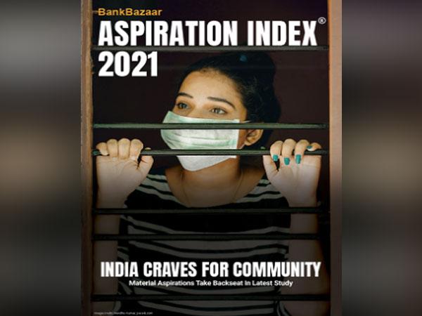 BankBazaar Aspiration Index 2021