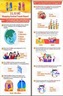 India-Trends-Report