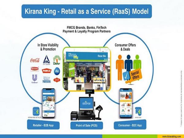 Kirana King -  Retail-As-A-Service (RAAS) Model