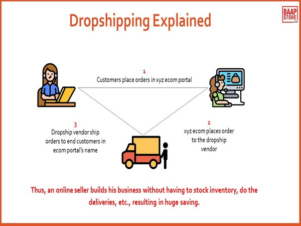 Learn How Dropshipping Works