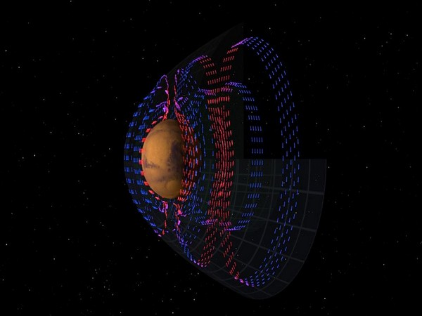 MAVEN data have enabled the first map of the electric current systems (blue and red arrows) that shape the induced magnetic field surrounding Mars. (Photo Credits: NASA/Goddard/MAVEN/CU Boulder/SVS)